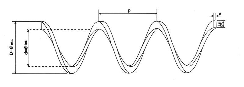 esquema-espiral-flexible